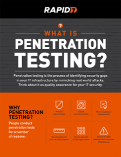 What is penetration testing infographic
