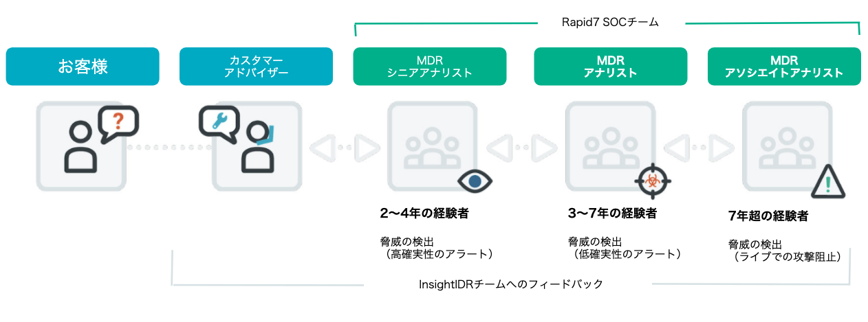 mdr-people-graphic-Japanese.png