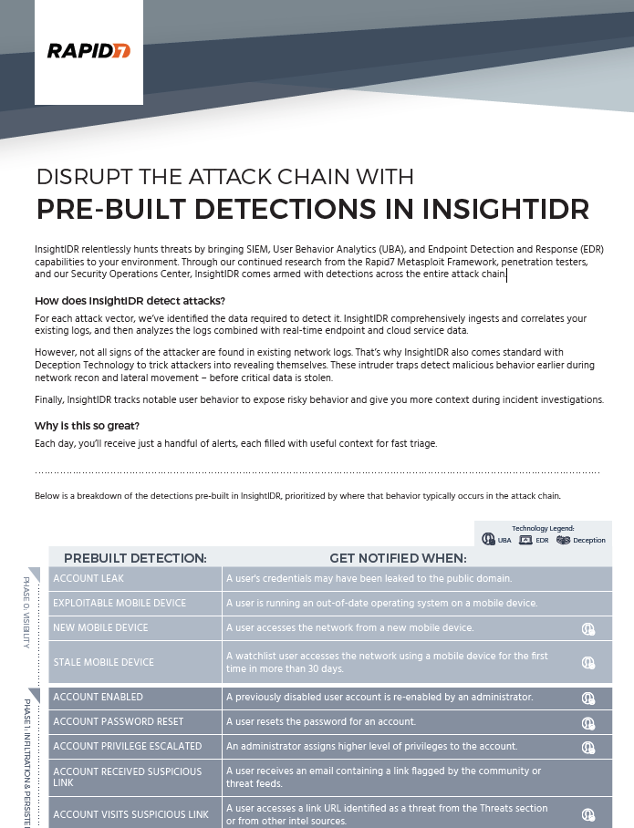 InsightIDR Pre-Built Detections