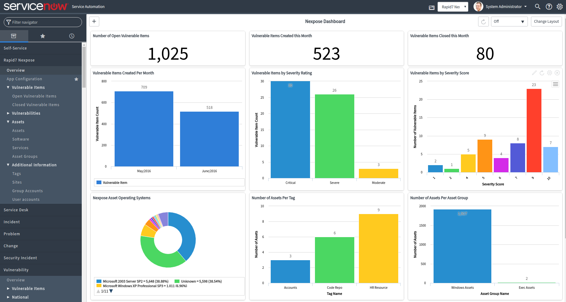 Rapid7 InsightVM Integrates with ServiceNow | Rapid7
